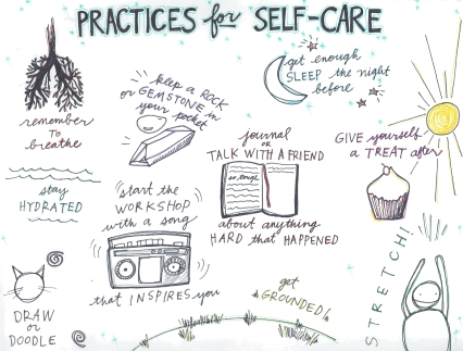 selfcarepractices